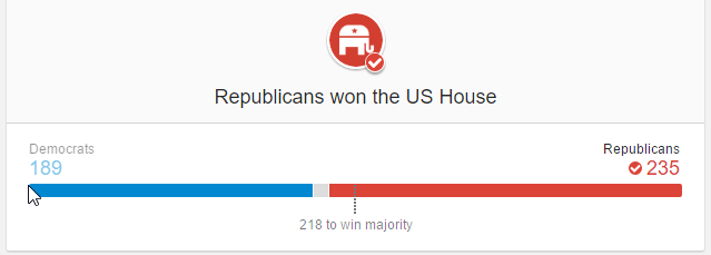 us-election-results-3